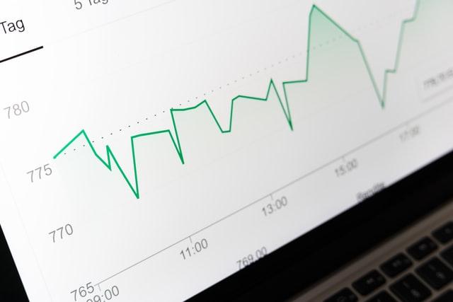 Stock share graph